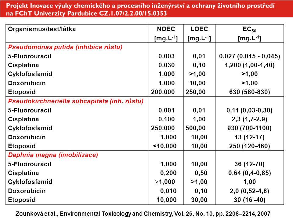 Organismus/test/látka NOEC [mg.L-1] LOEC EC50